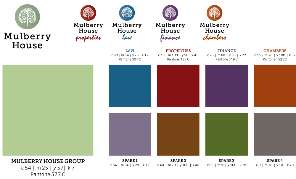 Mulberry House Group | Branding Chart